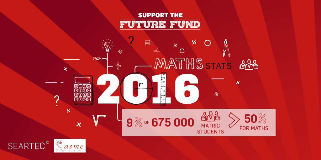 support the #FutureFund